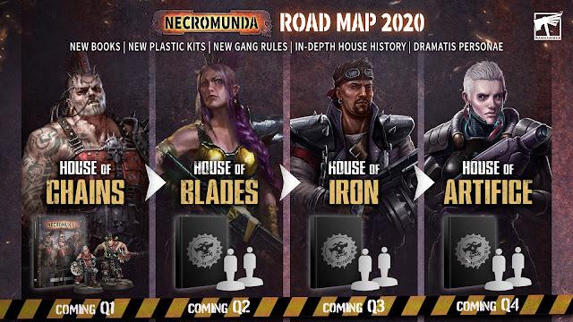 Novedades Necromunda 2020
