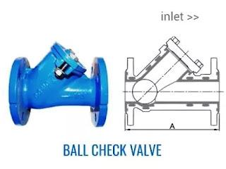 cara-kerja-ball-check-valve-dan-fungsinya