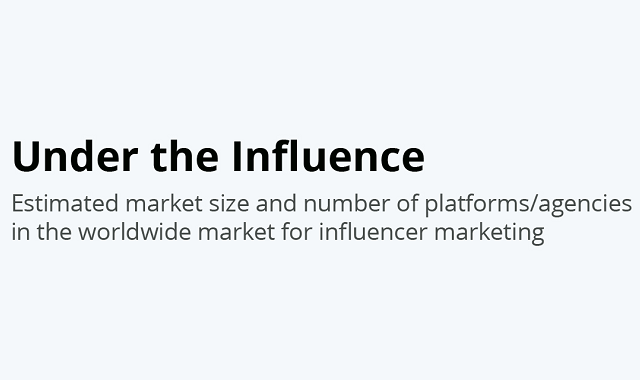 Why Influencer Marketing seems to be working the best among all other marketing techniques?