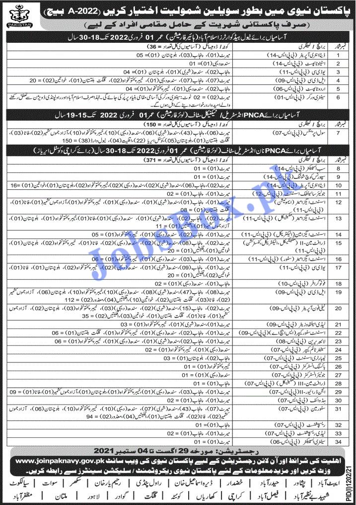 Join Pak Navy as Civilian Jobs 2021   Online Registration   Joinpaknavy.gov.pk   etea nts jobs