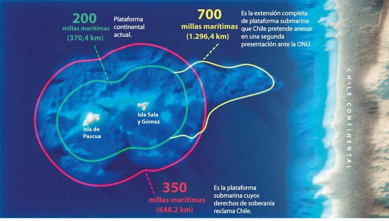 Qué es la plataforma continental extendida de Rapa Nui y la isla Salas y Gómez