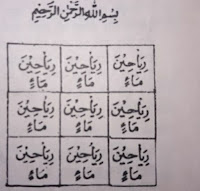 Names of books of Allah