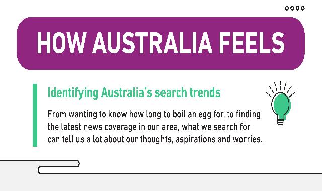 How Australia Feels #infographic