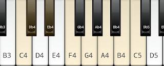 Neapolitan scale on key C