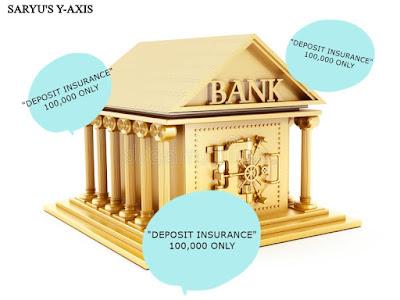 insurance-deposit-in-indian-banks