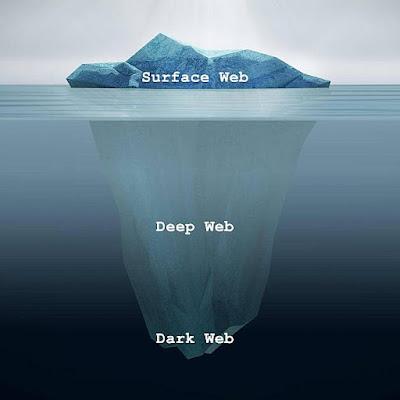 Pengertian Deeb Web