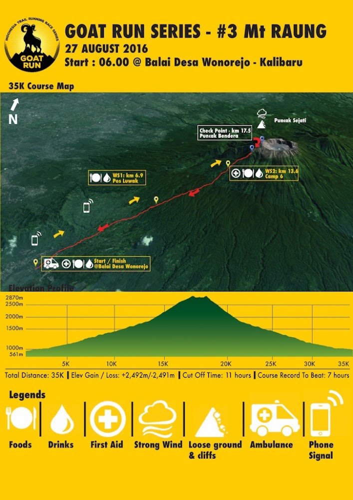 Goat Run Trail Running Series #3 Mt. Raung