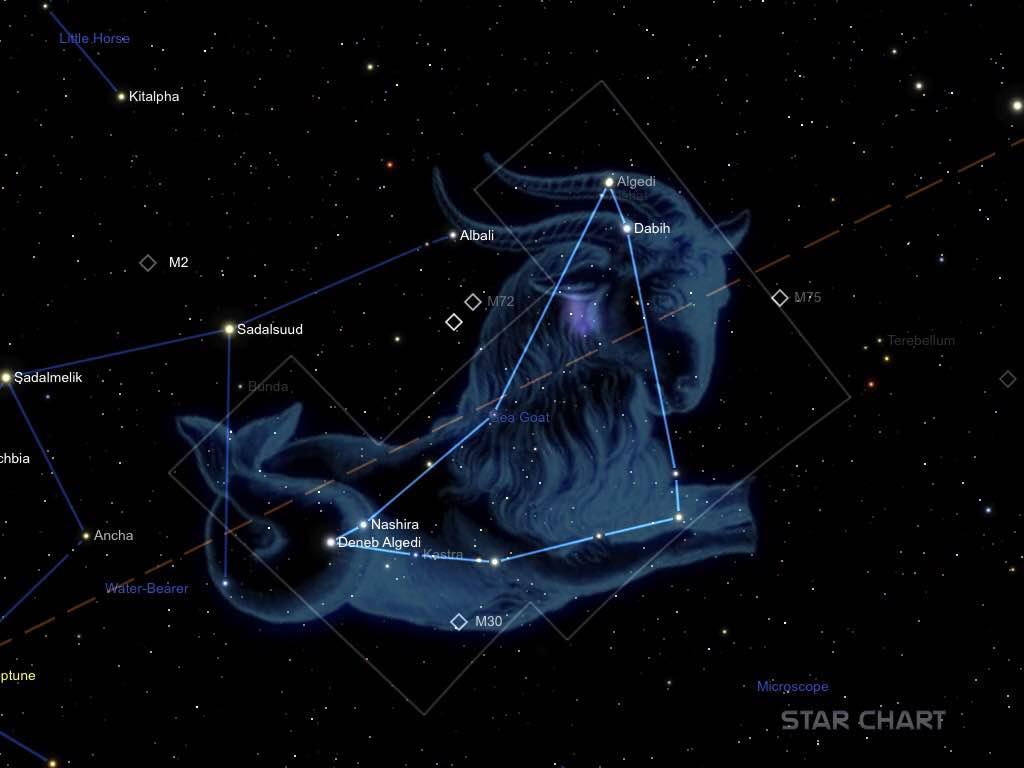 """Képtalálat a következőre: """"bak csillagkép"""""""