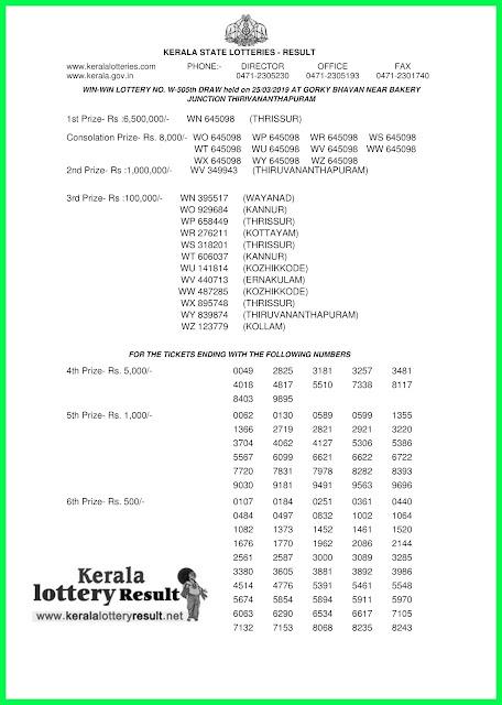 Kerala Lottery Results 25-03-2019 Win Win Lottery Result W-505
