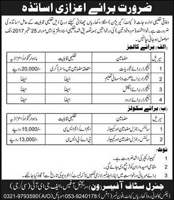 Teachers Jobs in Federal Government Educational Institutes