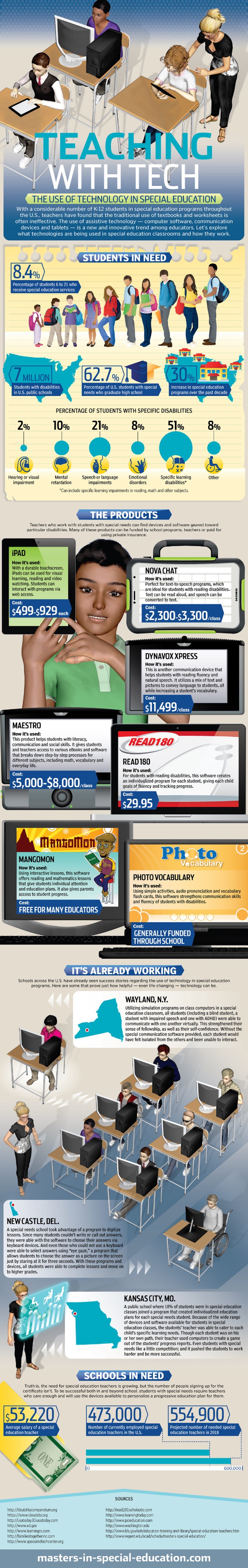 teaching-with-tech-the-use-of-technology-in-special-education-infographic