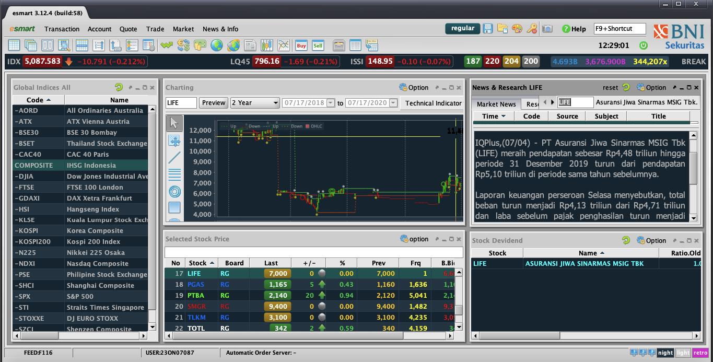 Stocks Investment, BNI Sekuritas