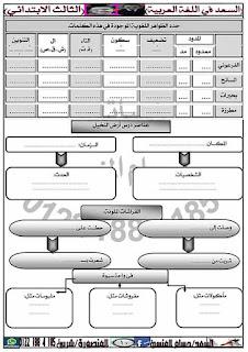 اقوى مذكرة لغة عربية للصف الثالث الابتدائي الترم الثاني 2020