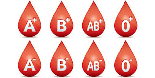 Should You Base Your Diet on Your Blood Type