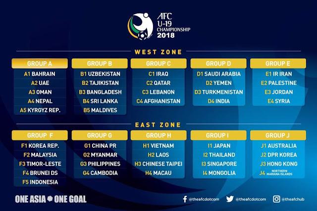 Jadwal Timnas U-19 Lengkap di Kualifikasi Piala Asia