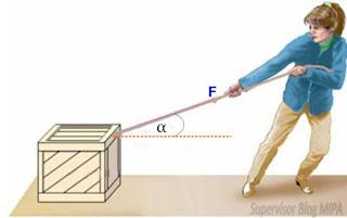 gambar ilustrasi penguraian vektor