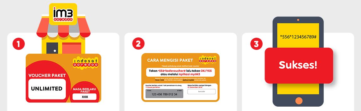 Cara Memasukan Kode Voucher Isi Ulang Paket Indosat Ooreedoo Pulsa24jam