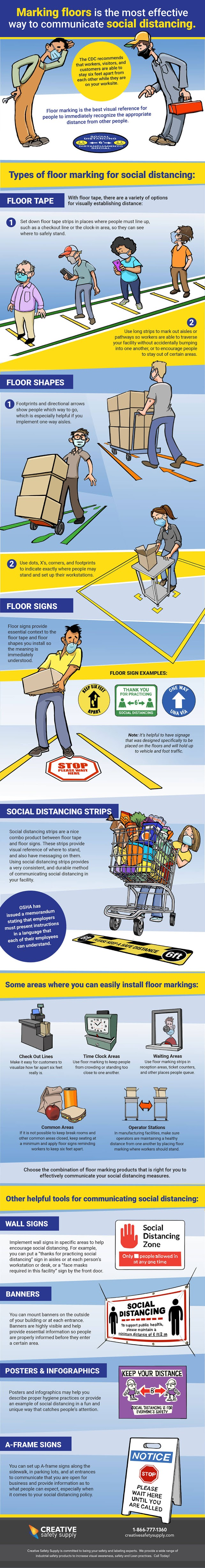 Marking Floors to Communicate Social Distancing #infographic #Floor Marking #infographics #Social Distancing #Workplace Safety