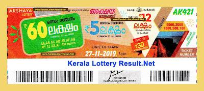 kerala lottery result 27-11-2019 Akshaya AK 421 - (keralalotteryresult.net)