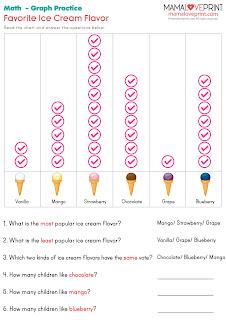 MamaLovePrint 自製工作紙 - 統計圖表數學工作紙 Graph Chart Vote Activity Math Worksheets Printable Freebies Activities Daily