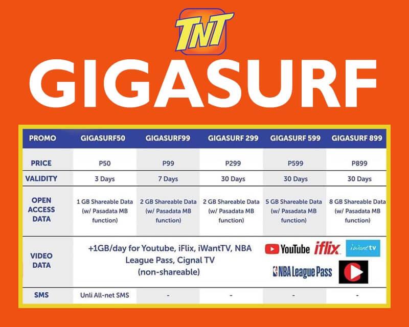 TNT Gigasurf