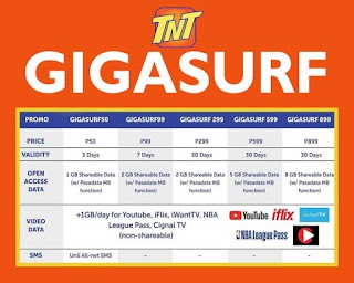 TNT GigaSurf now with up to 1GB Free YouTube everyday