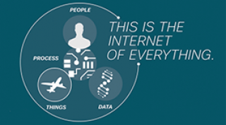 Revolution Now! Internet of Everything