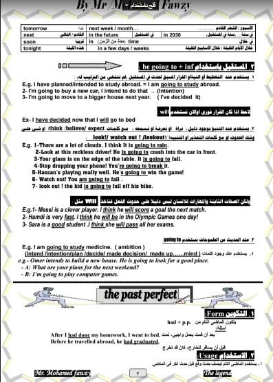 مراجعة نهائية وملخص اللغة الانجليزية للصف الاول الثانوى الترم الثانى , لمستر محمد فوزى