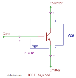IGBT adalah Insulated Gate Bipolar Transistor