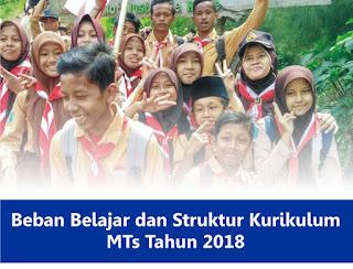 Undang Dasar Negara Republik Indonesia Tahun  Beban Belajar dan Struktur Kurikulum MTs Tahun 2018