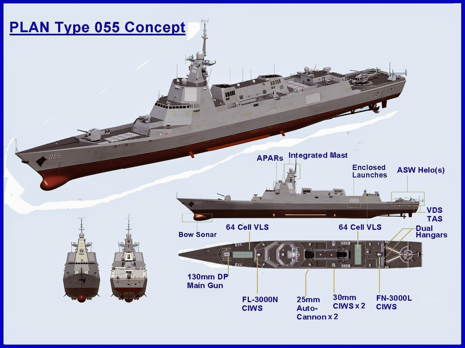 Naval news and analysis: The tactical implications of ... Modern Us Battleship Design