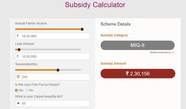 CLSS subsidy calculator