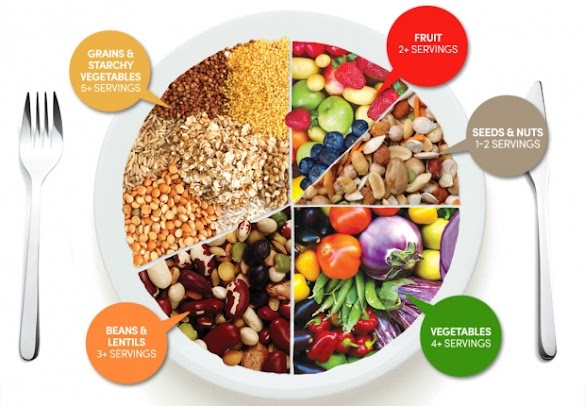 Diet Yang Sempurna Untuk Golongan Darah A