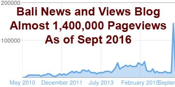 Bali News and Views Pageviews
