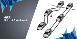new-vios ABS system