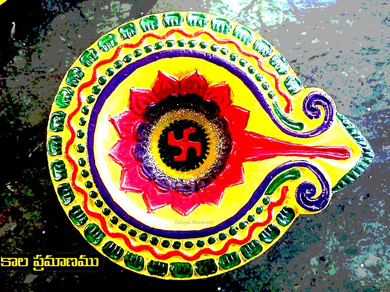 కాల ప్రమాణము - Kaala Pramanamu