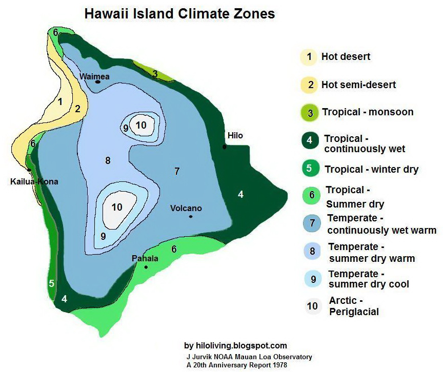 Hawaii island climate zones