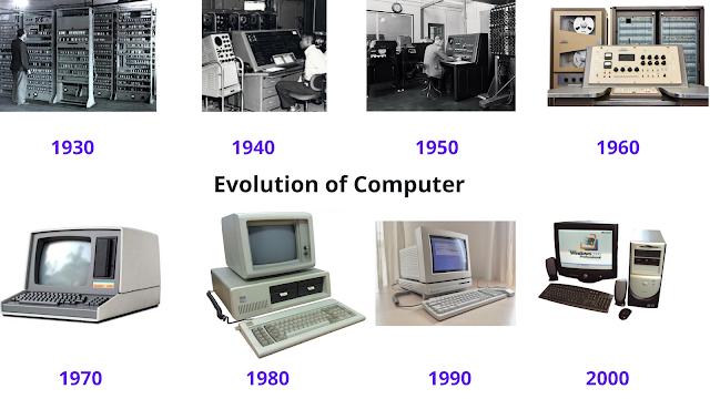 Evolution Of Computer