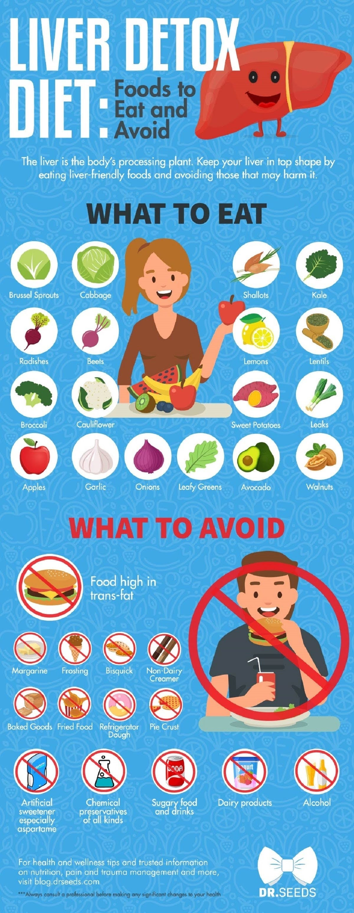 Liver Detox Diet | Foods to Eat and Avoid #infographic