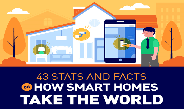 How Smart Homes Take Over The World #infographic