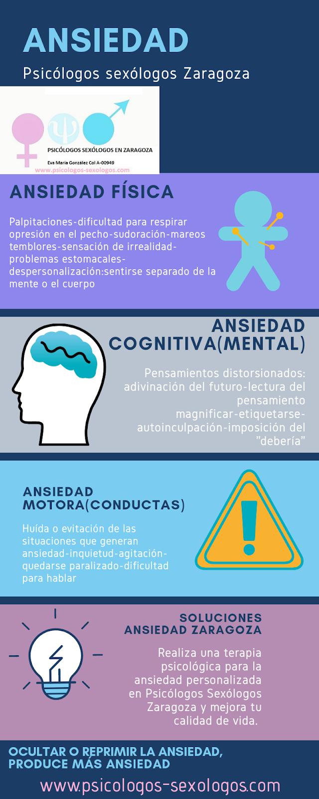infografía terapia ansiedad Zaragoza