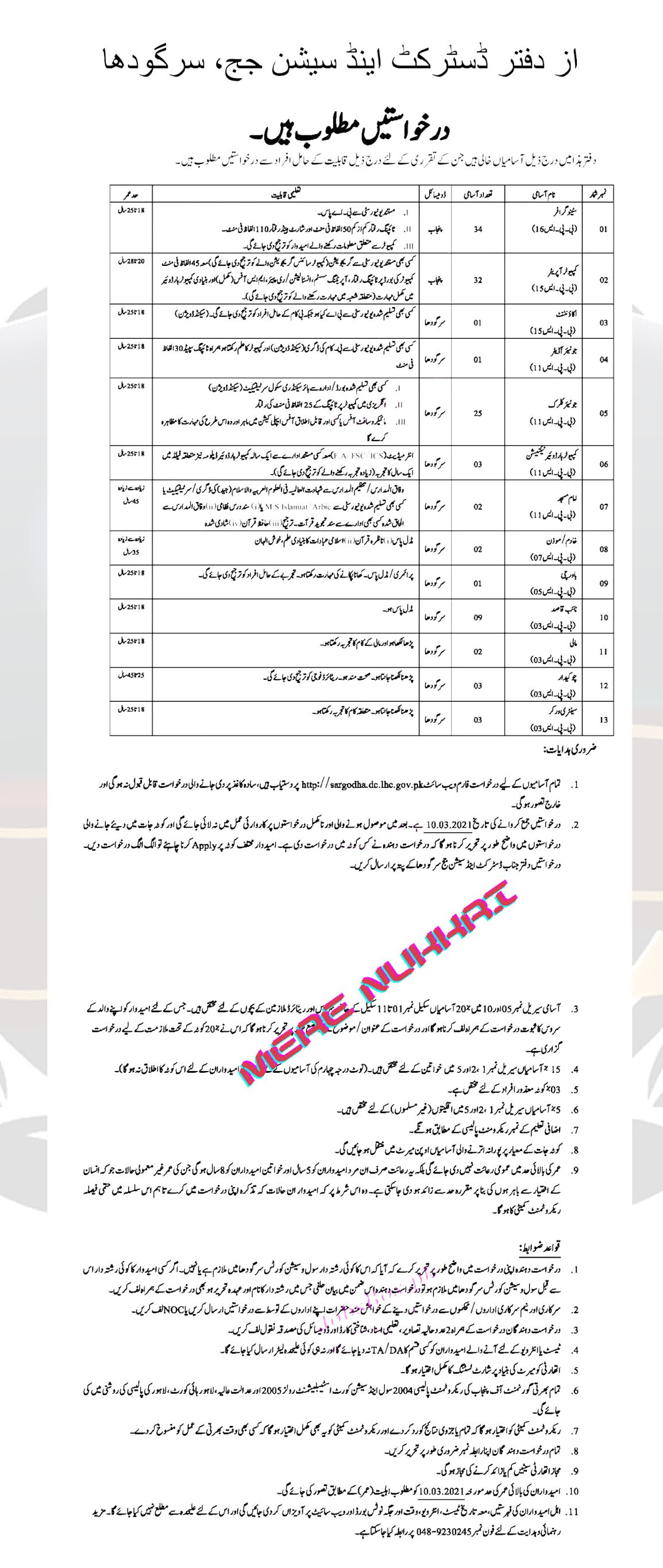 District & Session Courts Sargodha Jobs 2021 - Apply All Over Punjab