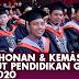 Permohonan & Kemasukan Ke Institut Pendidikan Guru (IPG) 2020
