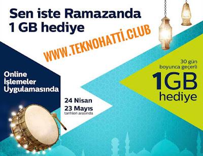 Türk Telekom Ramazan Kampanyası Bedava 1GB Hediye - 2020