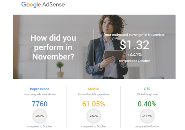Satu dolar pertama dari Google Adsense