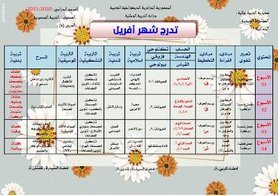 6-مخطط  بناء التعلمات لشهر أفريل لأقسام التحضيري :