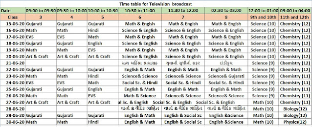Home learning time-table