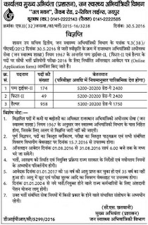 PHED RAJASTHAN Pump Driver II, Fitter, Helper Recruitment Exam 2016 1181 Govt ITI Jobs Online Last Date 31-08-2016