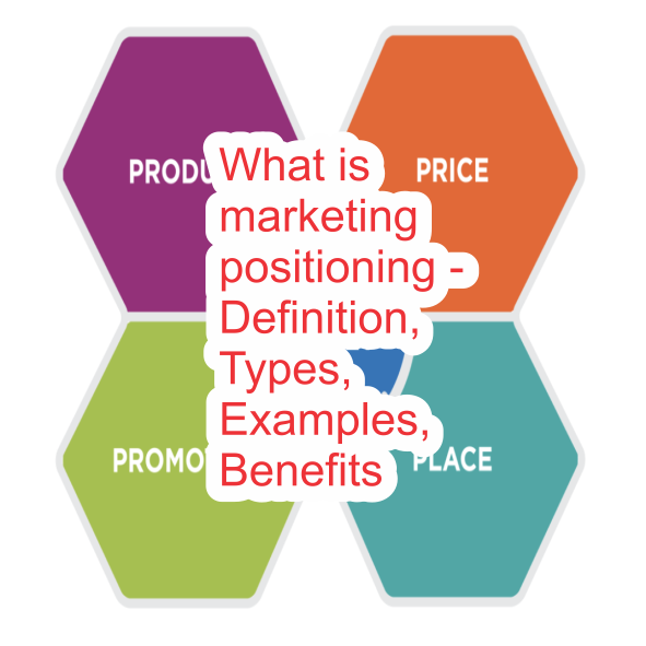 What is marketing positioning - Definition, Types, Example, Benefits