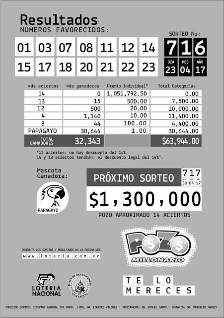 pozo millonario sorteo 716